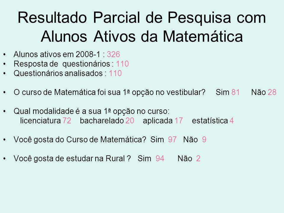 Resultado Parcial de Pesquisa com Alunos Ativos da Matemática Alunos ativos em 2008-1 : 326 Resposta de questionários : 110 Questionários analisados :