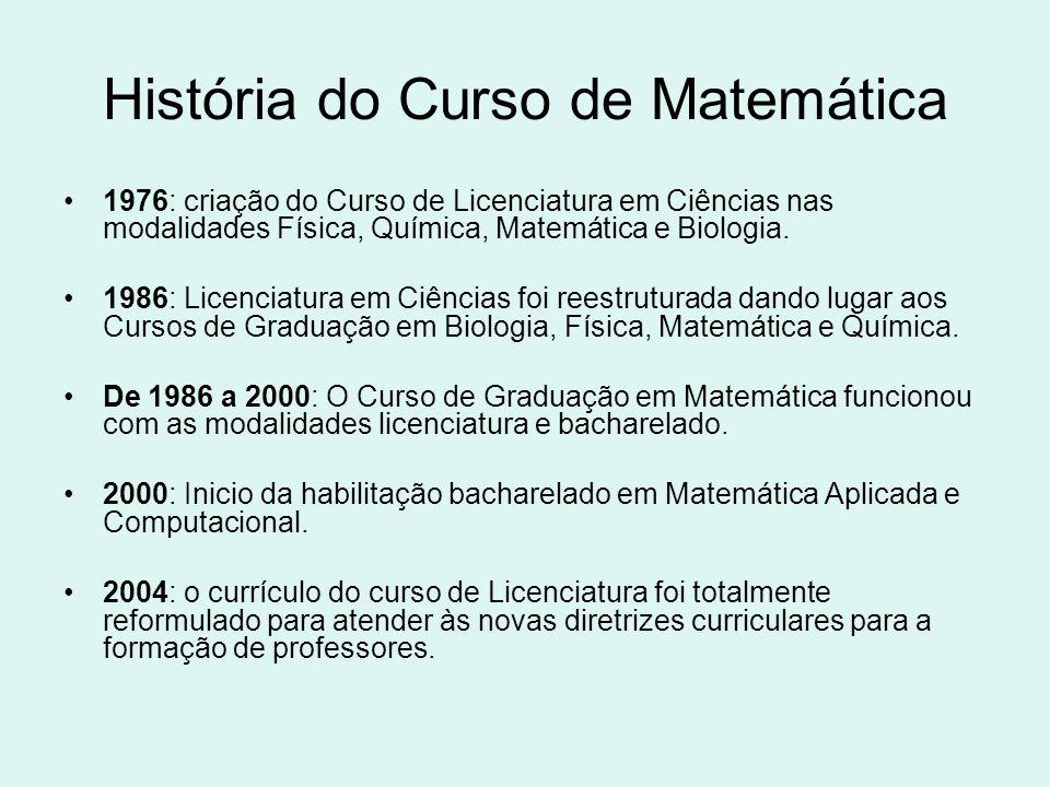 História do Curso de Matemática 1976: criação do Curso de Licenciatura em Ciências nas modalidades Física, Química, Matemática e Biologia. 1986: Licen