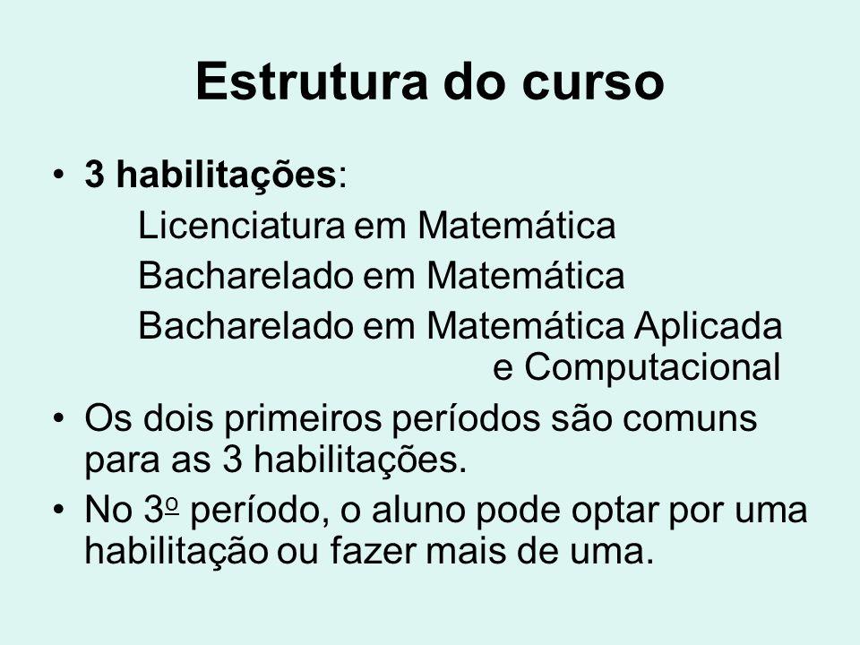 Estrutura do curso 3 habilitações: Licenciatura em Matemática Bacharelado em Matemática Bacharelado em Matemática Aplicada e Computacional Os dois pri