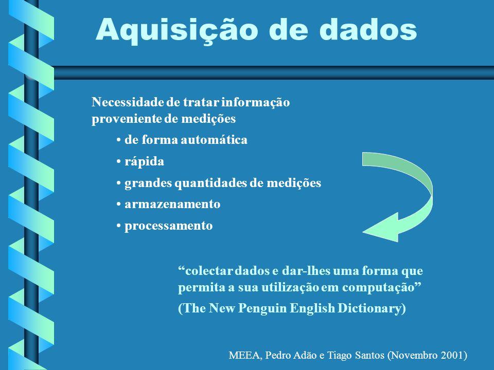 MEEA, Pedro Adão e Tiago Santos (Novembro 2001) Aquisição de dados Necessidade de tratar informação proveniente de medições de forma automática rápida