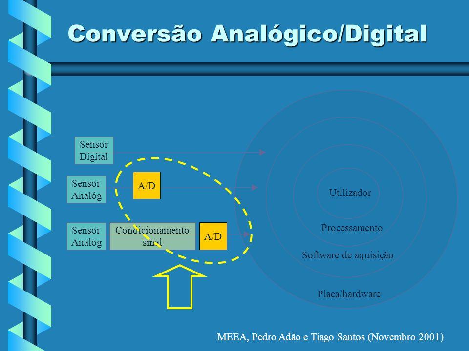MEEA, Pedro Adão e Tiago Santos (Novembro 2001) Conversão Analógico/Digital Placa/hardware Software de aquisição Processamento Utilizador A/D Condicio