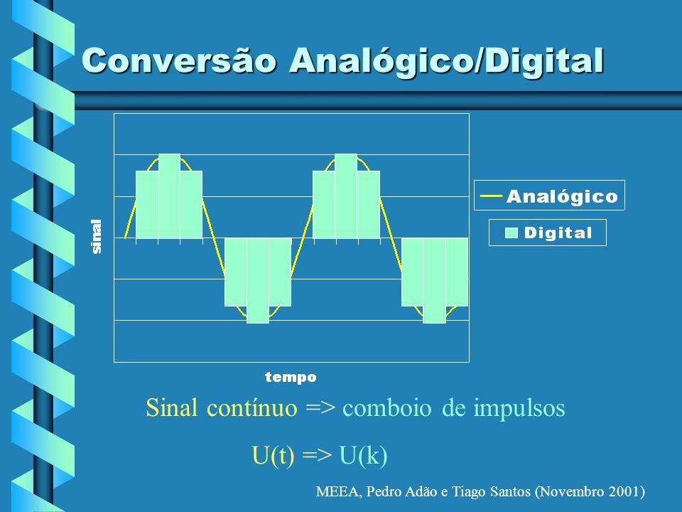 MEEA, Pedro Adão e Tiago Santos (Novembro 2001) Conversão Analógico/Digital Sinal contínuo => comboio de impulsos U(t) => U(k)