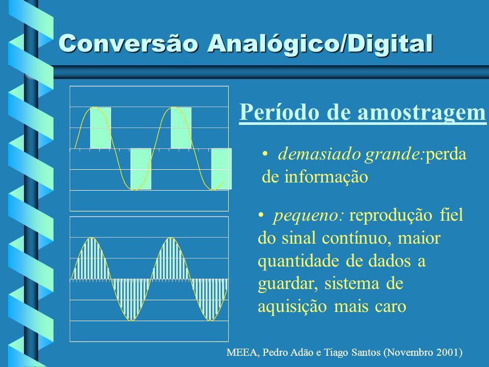 MEEA, Pedro Adão e Tiago Santos (Novembro 2001) Conversão Analógico/Digital Período de amostragem demasiado grande:perda de informação pequeno: reprod