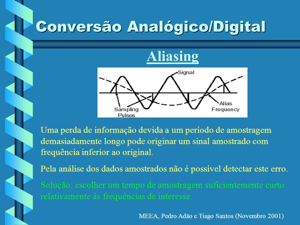 MEEA, Pedro Adão e Tiago Santos (Novembro 2001) Conversão Analógico/Digital Uma perda de informação devida a um período de amostragem demasiadamente l