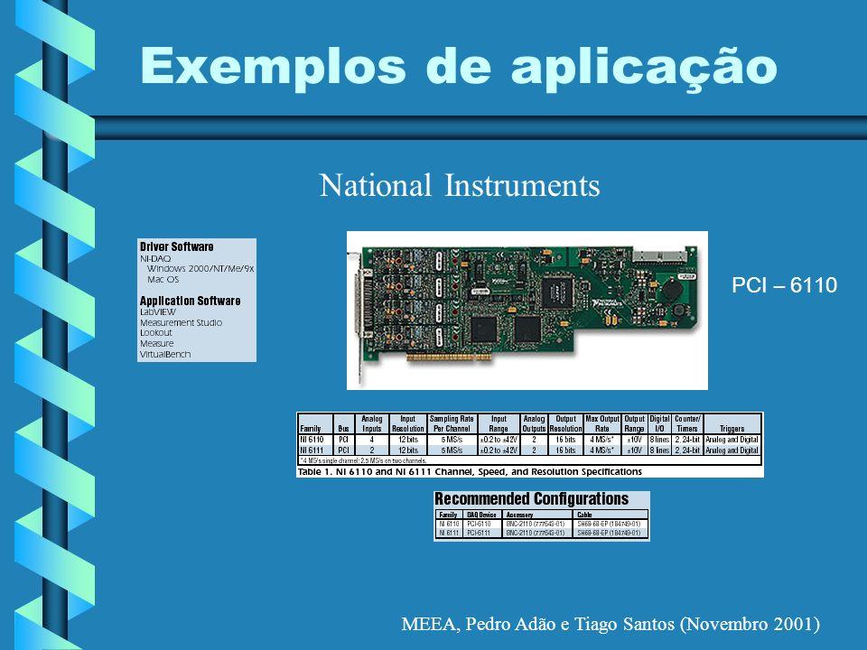 MEEA, Pedro Adão e Tiago Santos (Novembro 2001) Exemplos de aplicação PCI – 6110 National Instruments