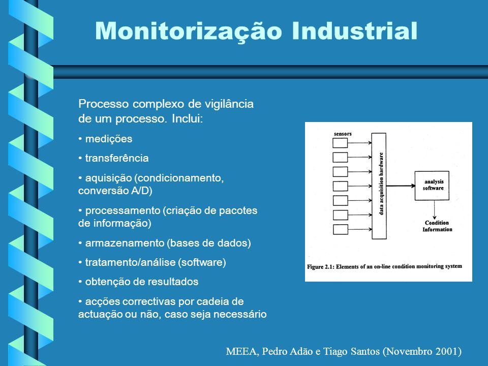 MEEA, Pedro Adão e Tiago Santos (Novembro 2001) Monitorização Industrial Processo complexo de vigilância de um processo. Inclui: medições transferênci