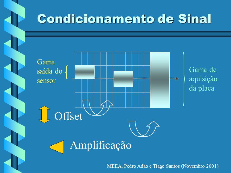 MEEA, Pedro Adão e Tiago Santos (Novembro 2001) Condicionamento de Sinal Gama saída do sensor Gama de aquisição da placa Offset Amplificação
