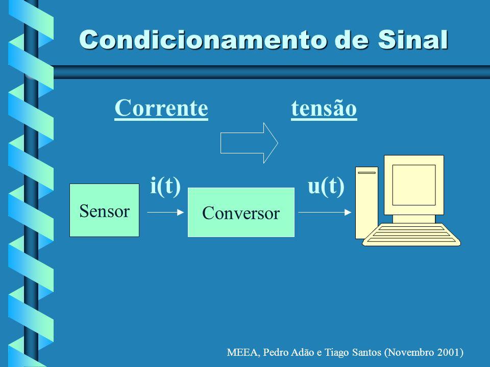 MEEA, Pedro Adão e Tiago Santos (Novembro 2001) Condicionamento de Sinal Corrente Sensor Conversor tensão i(t)u(t)