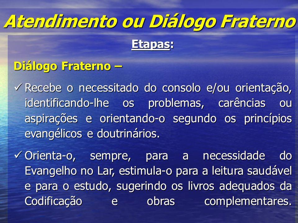 Etapas: Diálogo Fraterno – Recebe o necessitado do consolo e/ou orientação, identificando-lhe os problemas, carências ou aspirações e orientando-o segundo os princípios evangélicos e doutrinários.