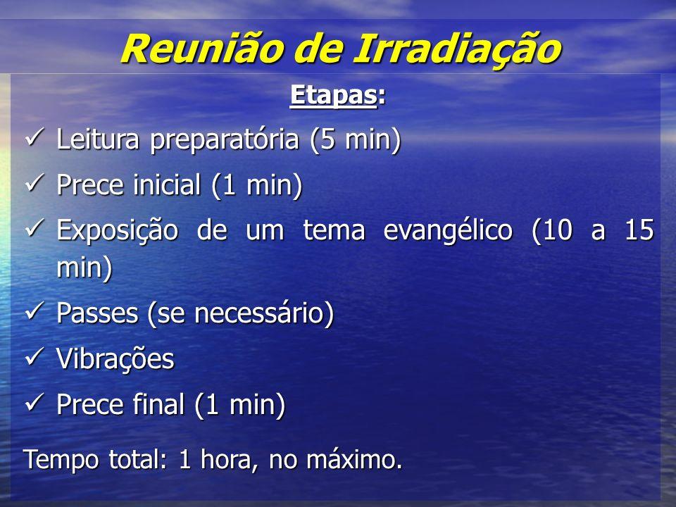 Etapas: Leitura preparatória (5 min) Leitura preparatória (5 min) Prece inicial (1 min) Prece inicial (1 min) Exposição de um tema evangélico (10 a 15 min) Exposição de um tema evangélico (10 a 15 min) Passes (se necessário) Passes (se necessário) Vibrações Vibrações Prece final (1 min) Prece final (1 min) Tempo total: 1 hora, no máximo.