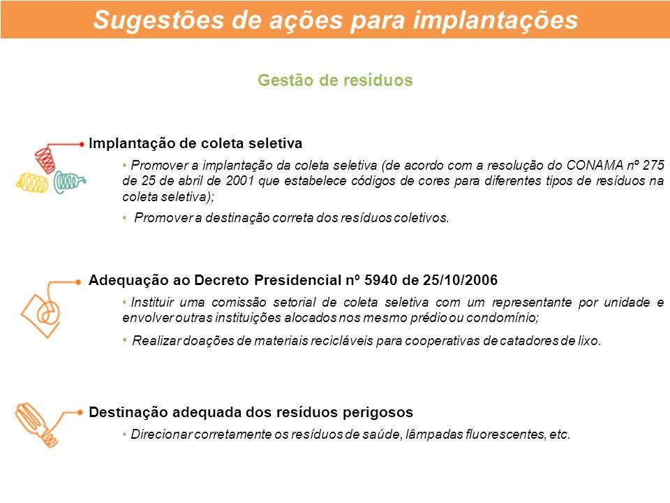 Sugestões de ações para implantações Gestão de resíduos Implantação de coleta seletiva Promover a implantação da coleta seletiva (de acordo com a reso