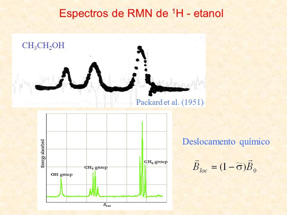 Espectros de RMN de 1 H - etanol CH 3 CH 2 OH Packard et al. (1951) Deslocamento químico