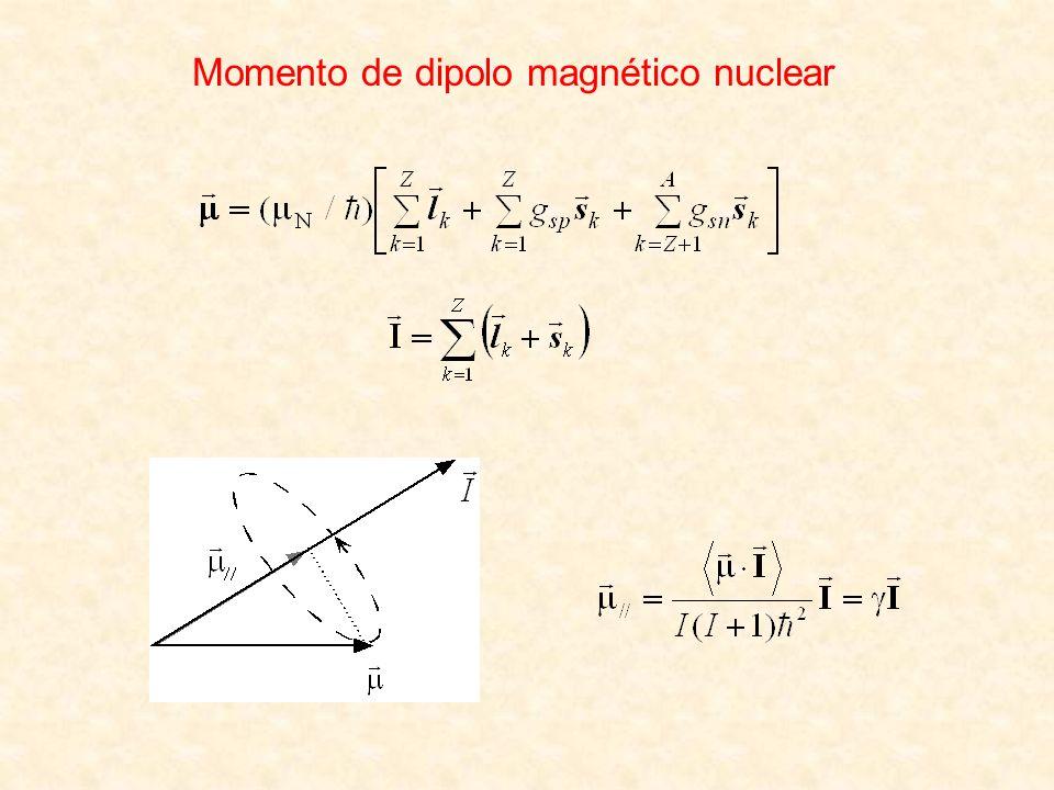 Momento de dipolo magnético nuclear