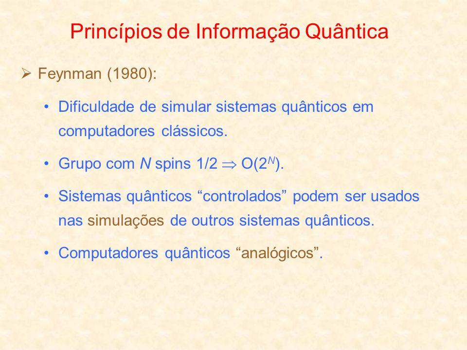 Princípios de Informação Quântica Feynman (1980): Dificuldade de simular sistemas quânticos em computadores clássicos. Grupo com N spins 1/2 O(2 N ).