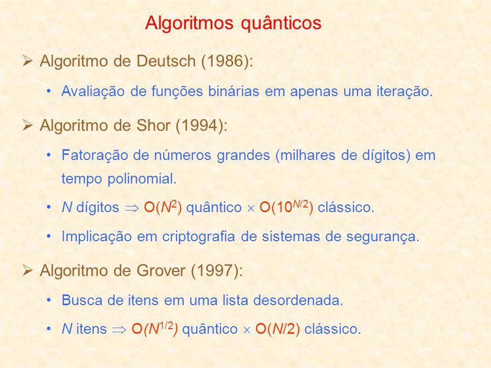 Algoritmos quânticos Algoritmo de Deutsch (1986): Avaliação de funções binárias em apenas uma iteração. Algoritmo de Shor (1994): Fatoração de números