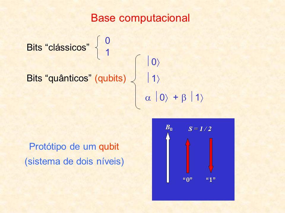 Base computacional Bits quânticos (qubits) Bits clássicos 0 1 0 1 0 + 1 Protótipo de um qubit (sistema de dois níveis)
