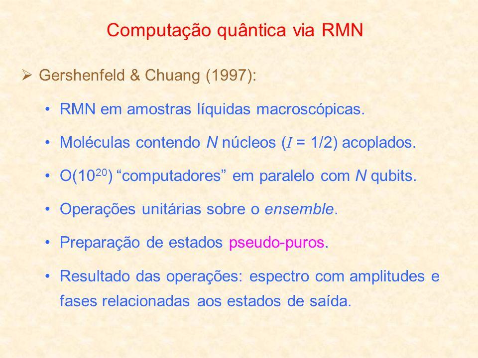 Computação quântica via RMN Gershenfeld & Chuang (1997): RMN em amostras líquidas macroscópicas. Moléculas contendo N núcleos ( I = 1/2) acoplados. O(