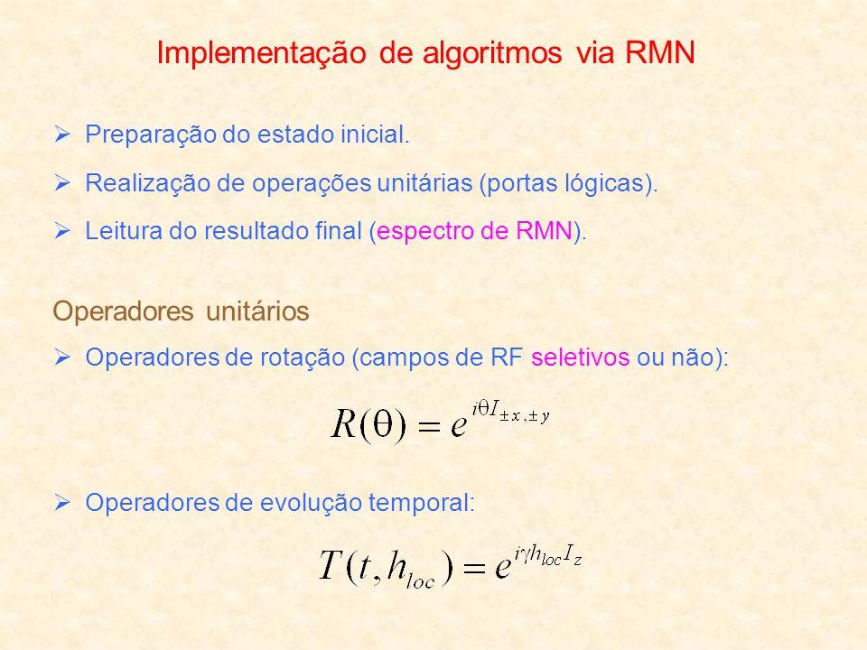 Implementação de algoritmos via RMN Preparação do estado inicial. Realização de operações unitárias (portas lógicas). Leitura do resultado final (espe