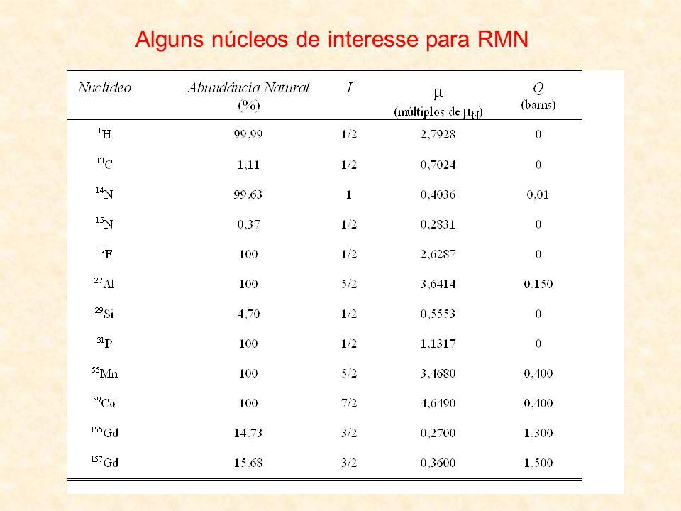 Interações de spin nuclear Deslocamento químico: Termo isotrópico parte anisotrópica Interação dipolar direta: Homonuclear ou heteronuclear.