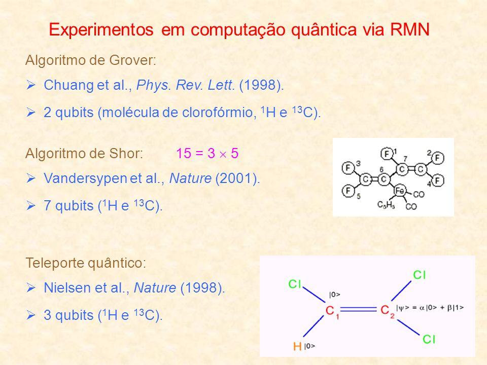 Experimentos em computação quântica via RMN Algoritmo de Shor: Vandersypen et al., Nature (2001). 7 qubits ( 1 H e 13 C). 15 = 3 5 Algoritmo de Grover