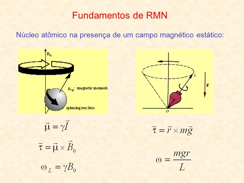 M x, M y 0 Relaxação do sistema de spins