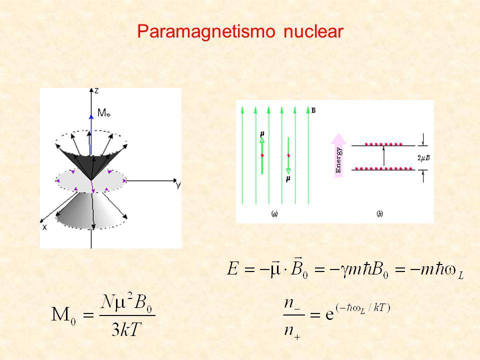 EquilíbrioSaturação Absorção Equilíbrio Relaxação Transições de spin nuclear Probabilidade de transição: