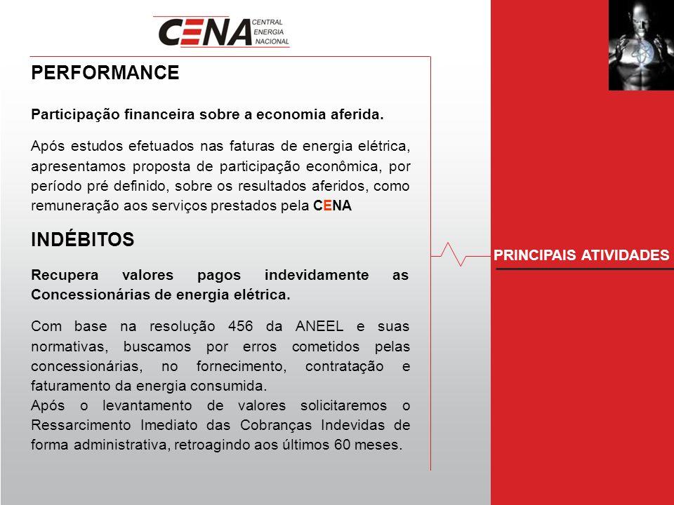 PRINCIPAIS ATIVIDADES PERFORMANCE Participação financeira sobre a economia aferida.