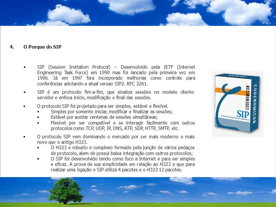 4.O Porque do SIP SIP (Session Invitation Protocol) – Desenvolvido pela IETF (Internet Engineering Task Force) em 1990 mas foi lancado pela primeira vez em 1996.