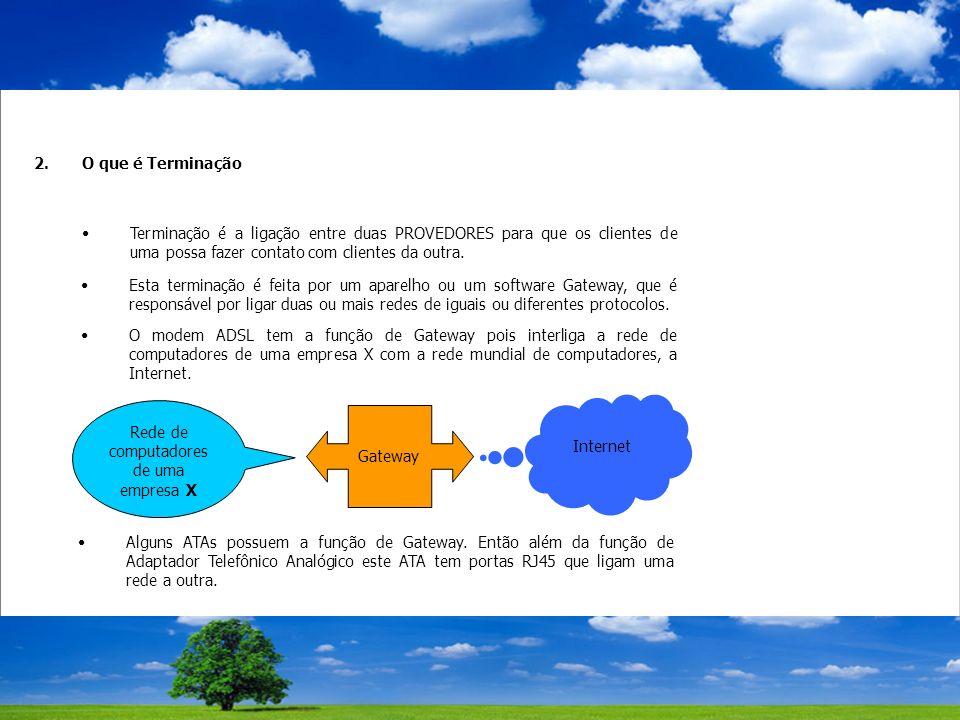 2.O que é Terminação Terminação é a ligação entre duas PROVEDORES para que os clientes de uma possa fazer contato com clientes da outra.