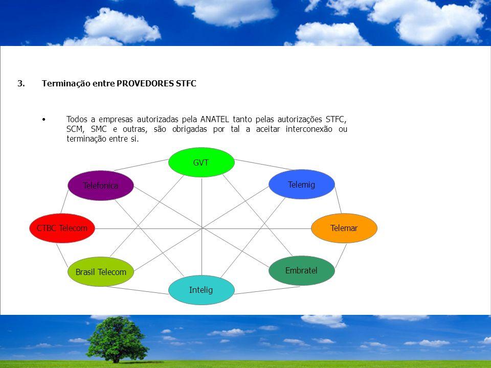3.Terminação entre PROVEDORES STFC Todos a empresas autorizadas pela ANATEL tanto pelas autorizações STFC, SCM, SMC e outras, são obrigadas por tal a aceitar interconexão ou terminação entre si.