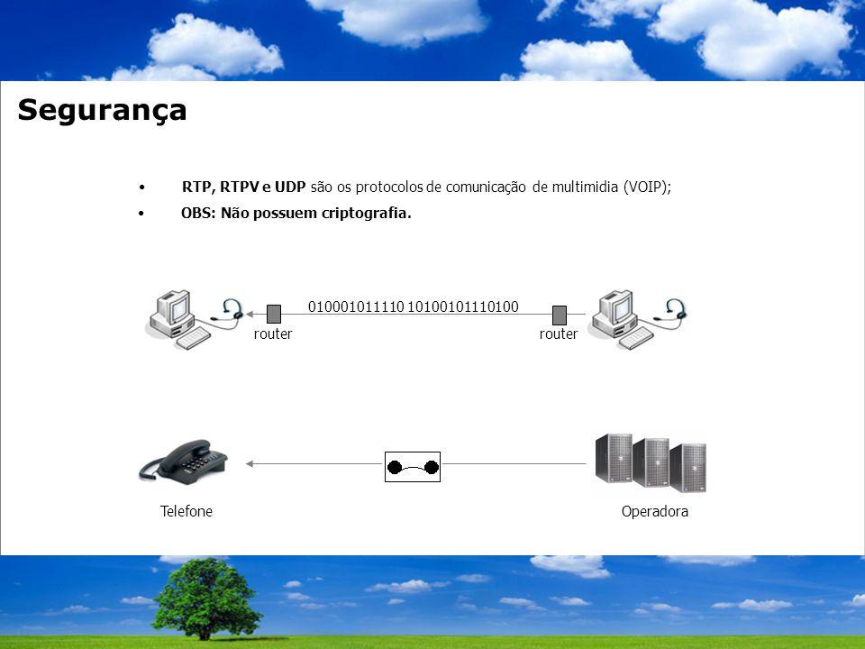 Segurança RTP, RTPV e UDP são os protocolos de comunicação de multimidia (VOIP); 010001011110 10100101110100 router TelefoneOperadora OBS: Não possuem criptografia.
