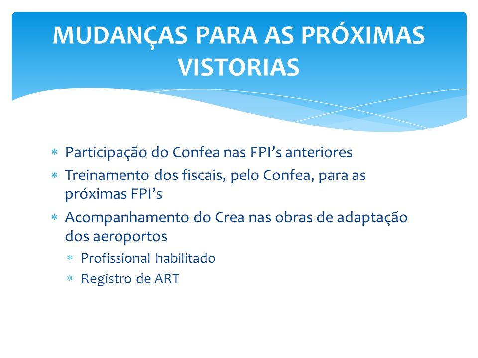 Participação do Confea nas FPIs anteriores Treinamento dos fiscais, pelo Confea, para as próximas FPIs Acompanhamento do Crea nas obras de adaptação d