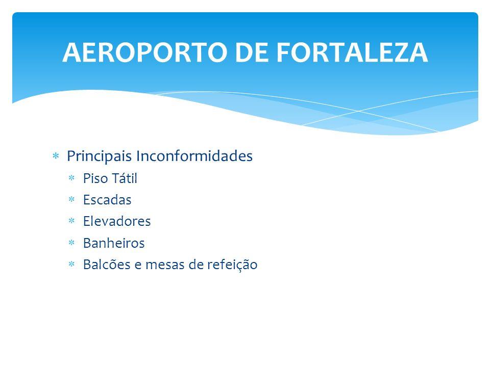Principais Inconformidades Piso Tátil Escadas Elevadores Banheiros Balcões e mesas de refeição AEROPORTO DE FORTALEZA