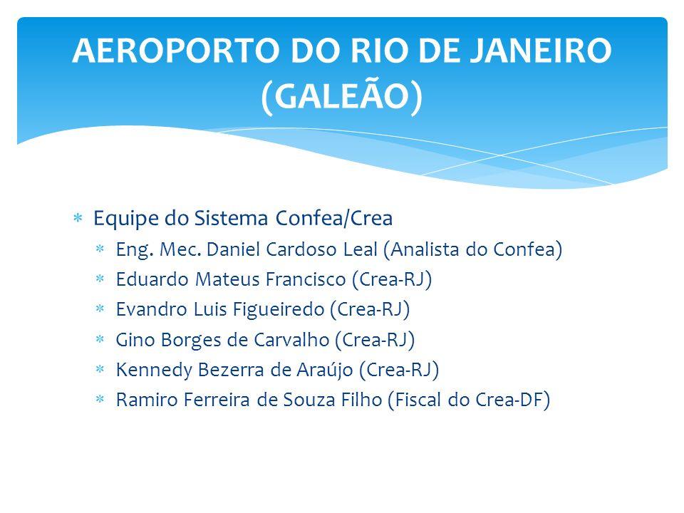 Equipe do Sistema Confea/Crea Eng. Mec. Daniel Cardoso Leal (Analista do Confea) Eduardo Mateus Francisco (Crea-RJ) Evandro Luis Figueiredo (Crea-RJ)