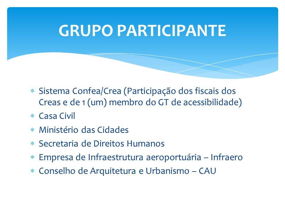 Sistema Confea/Crea (Participação dos fiscais dos Creas e de 1 (um) membro do GT de acessibilidade) Casa Civil Ministério das Cidades Secretaria de Di