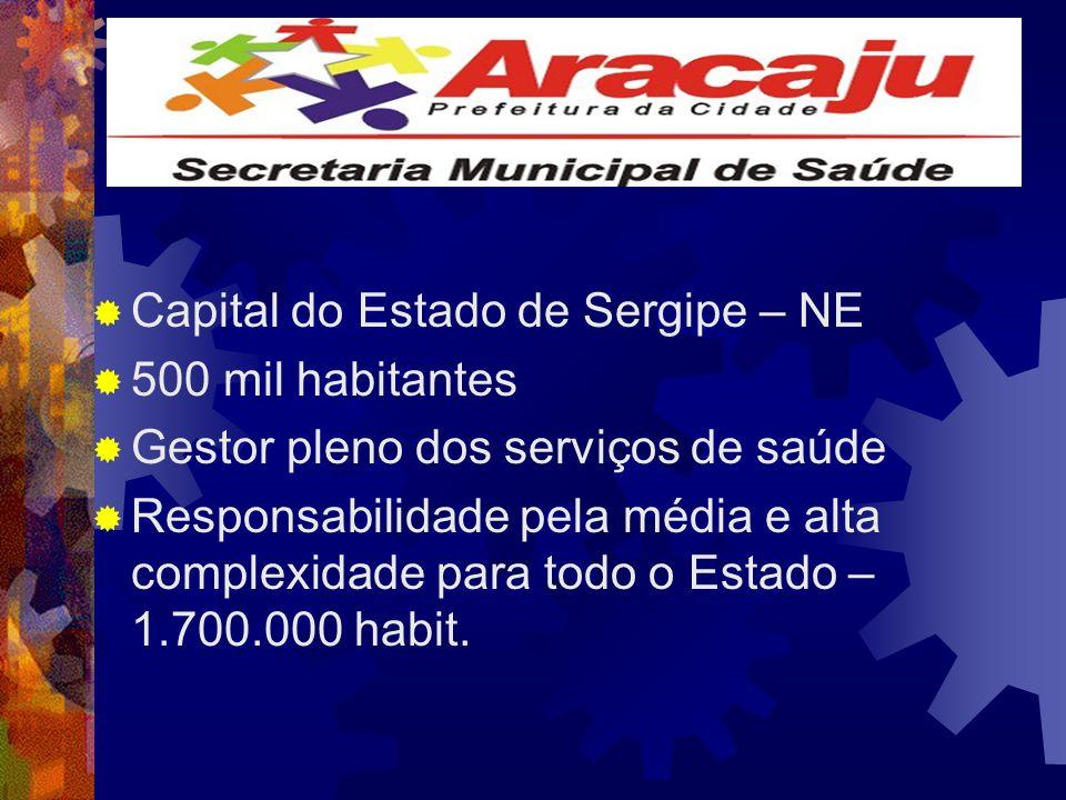 Capital do Estado de Sergipe – NE 500 mil habitantes Gestor pleno dos serviços de saúde Responsabilidade pela média e alta complexidade para todo o Estado – 1.700.000 habit.