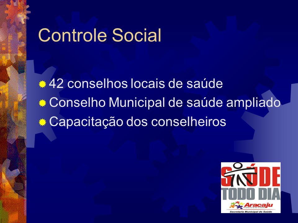 Controle Social 42 conselhos locais de saúde Conselho Municipal de saúde ampliado Capacitação dos conselheiros