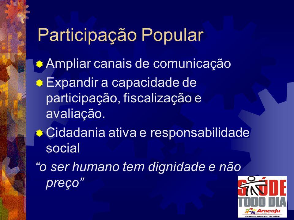 Participação Popular Ampliar canais de comunicação Expandir a capacidade de participação, fiscalização e avaliação.