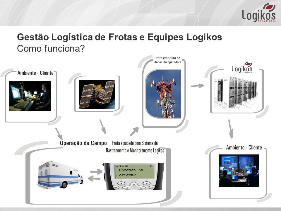 Gestão Logística de Frotas e Equipes Logikos Como funciona? Chegada na origem?