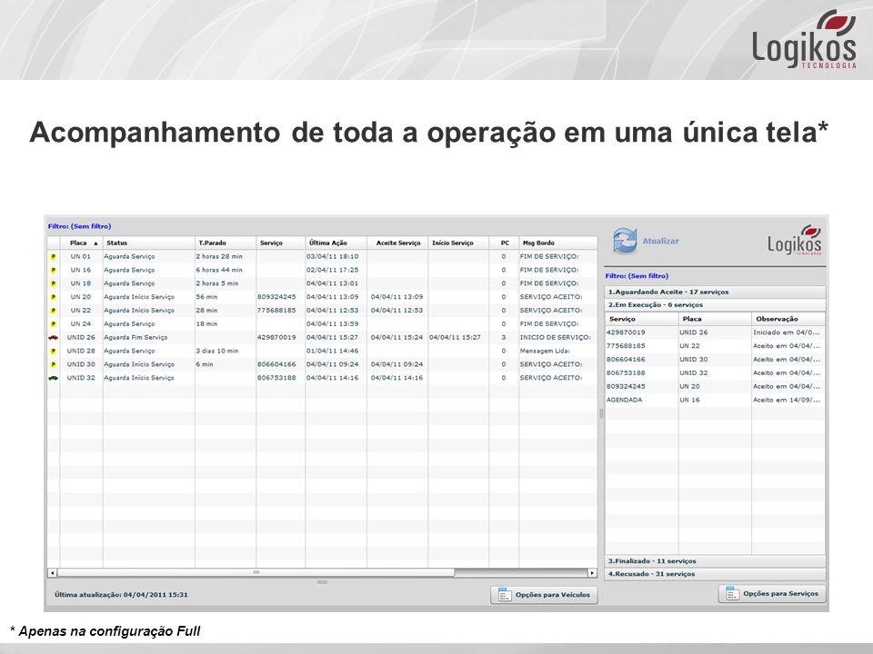 Acompanhamento de toda a operação em uma única tela* * Apenas na configuração Full