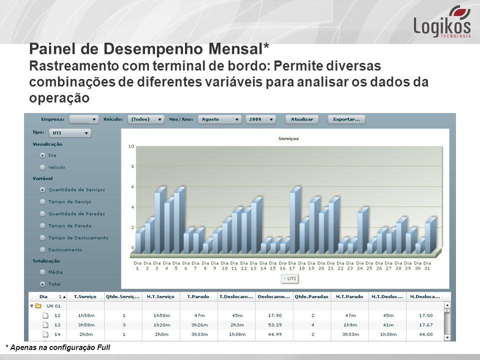 Painel de Desempenho Mensal* Rastreamento com terminal de bordo: Permite diversas combinações de diferentes variáveis para analisar os dados da operação * Apenas na configuração Full