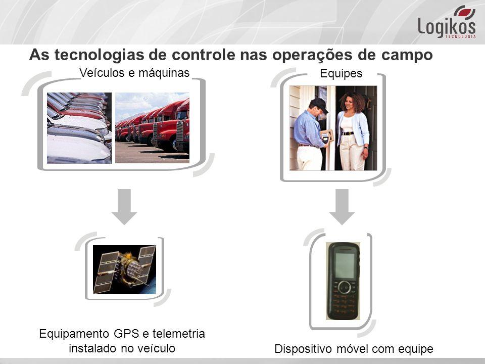 Veículos e máquinas Equipamento GPS e telemetria instalado no veículo Equipes Dispositivo móvel com equipe As tecnologias de controle nas operações de campo