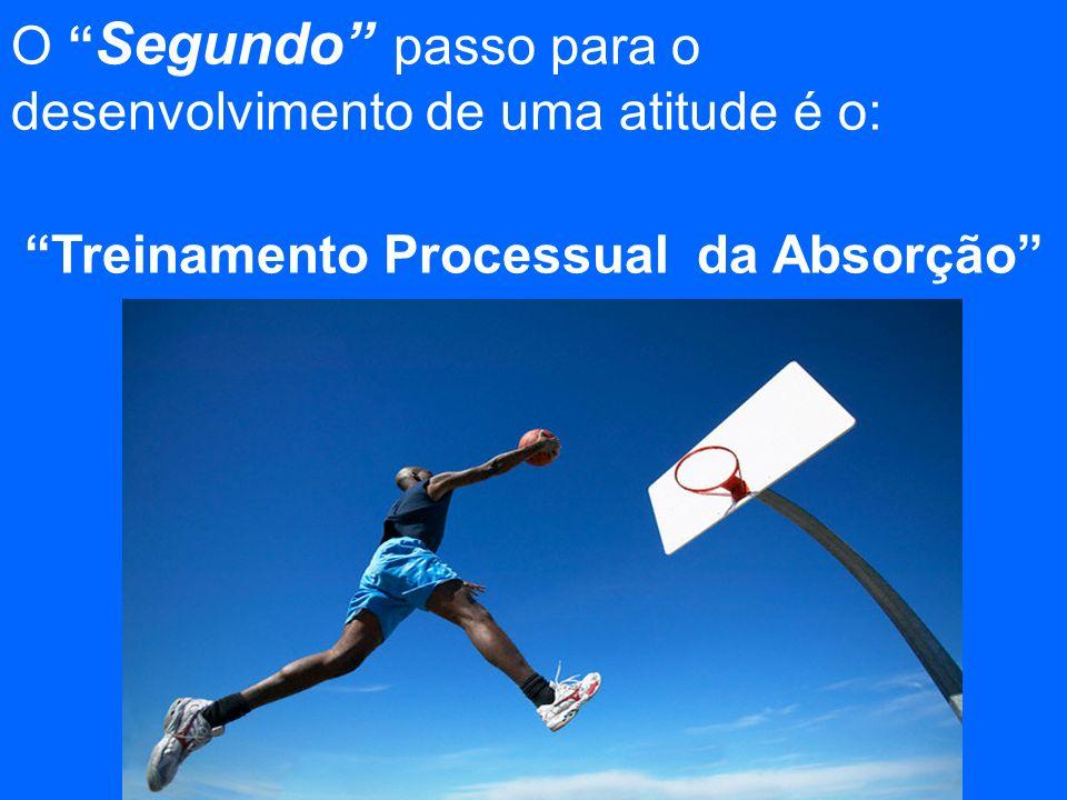 O Segundo passo para o desenvolvimento de uma atitude é o: Treinamento Processual da Absorção