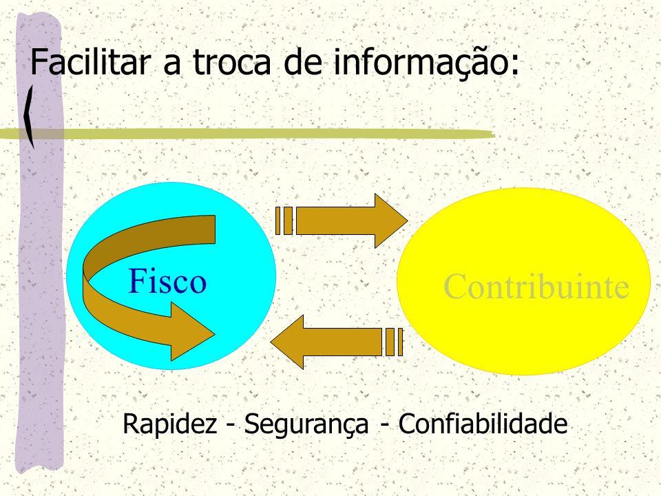 Facilitar a troca de informação: Fisco Contribuinte Rapidez - Segurança - Confiabilidade