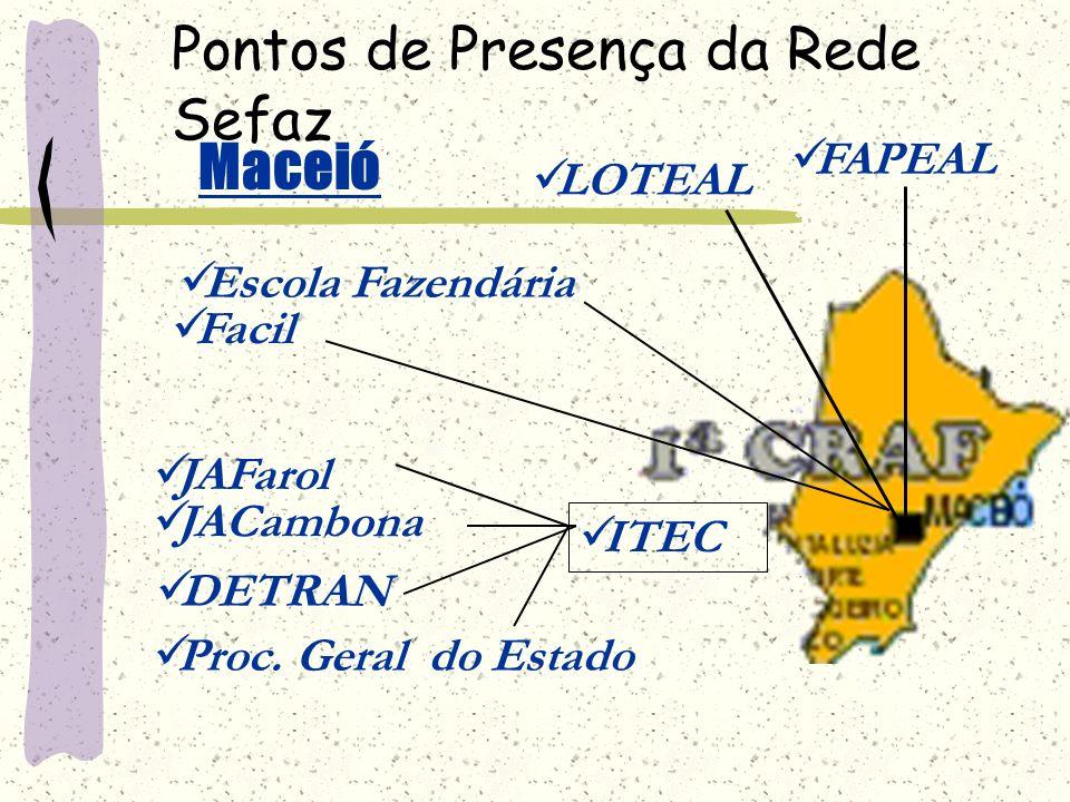 Pontos de Presença da Rede Sefaz JAFarol JACambona DETRAN Facil Escola Fazendária Proc. Geral do Estado LOTEAL FAPEAL ITEC Maceió