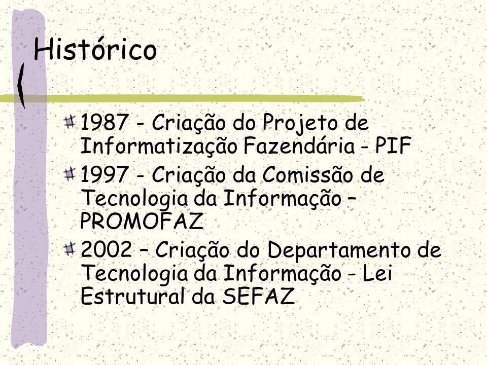 Histórico 1987 - Criação do Projeto de Informatização Fazendária - PIF 1997 - Criação da Comissão de Tecnologia da Informação – PROMOFAZ 2002 – Criaçã