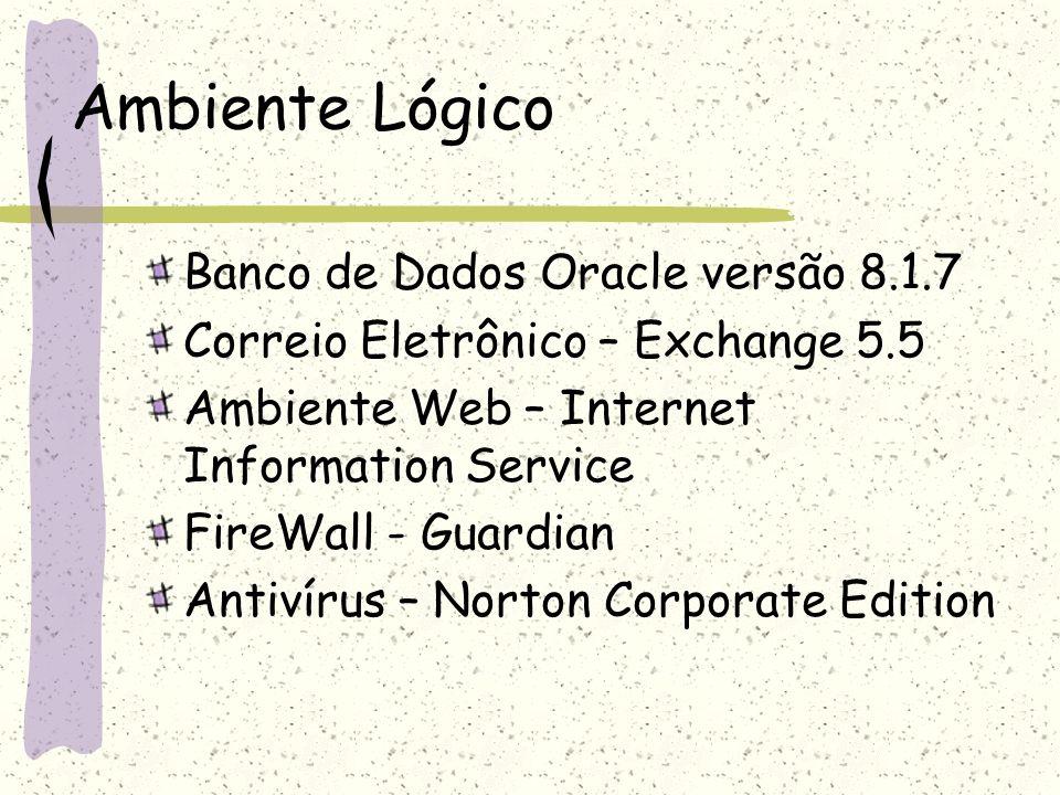 Ambiente Lógico Banco de Dados Oracle versão 8.1.7 Correio Eletrônico – Exchange 5.5 Ambiente Web – Internet Information Service FireWall - Guardian A