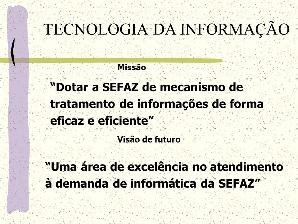 TECNOLOGIA DA INFORMAÇÃO Missão Dotar a SEFAZ de mecanismo de tratamento de informações de forma eficaz e eficiente Visão de futuro Uma área de excelê