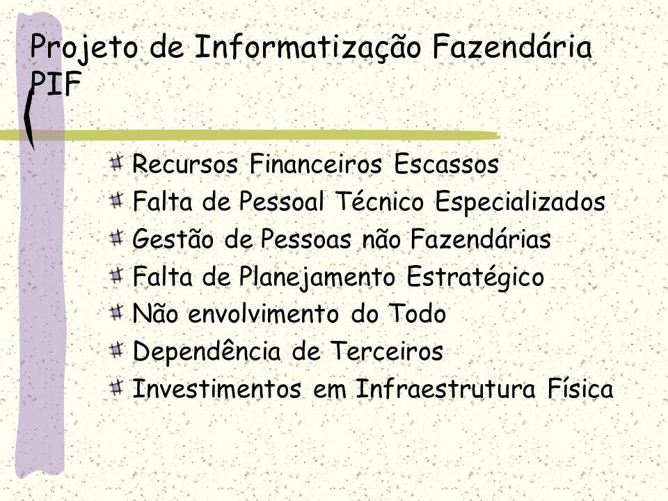 Projeto de Informatização Fazendária PIF Recursos Financeiros Escassos Falta de Pessoal Técnico Especializados Gestão de Pessoas não Fazendárias Falta