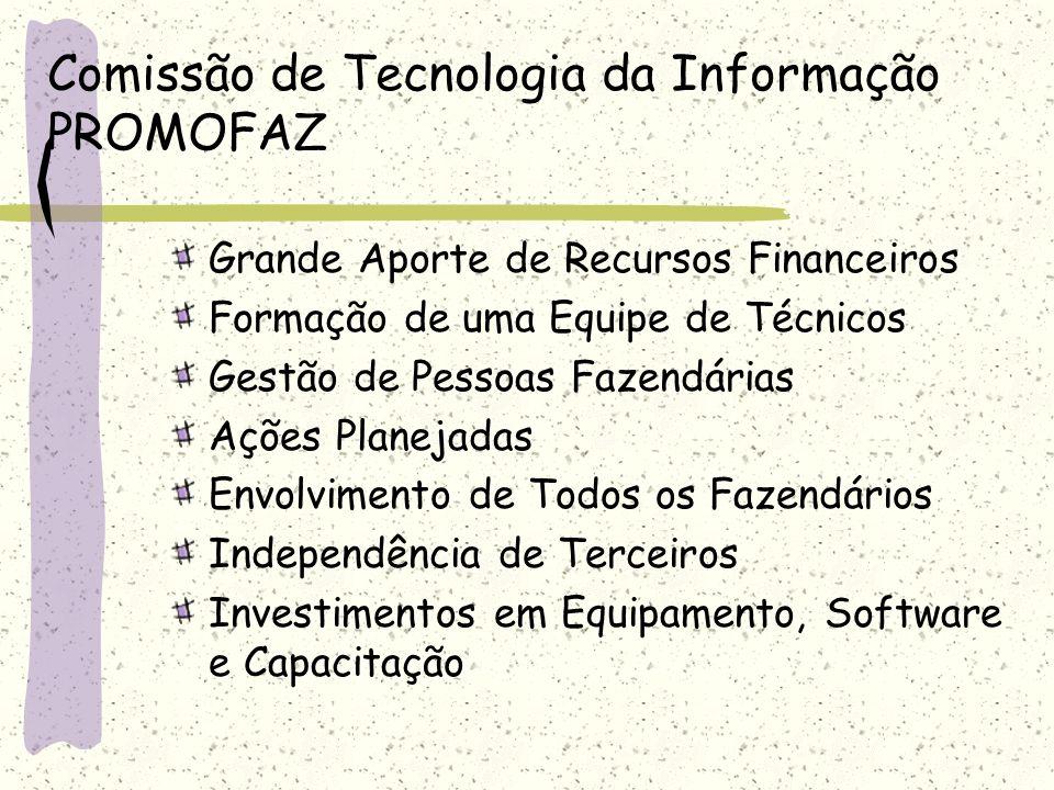 Comissão de Tecnologia da Informação PROMOFAZ Grande Aporte de Recursos Financeiros Formação de uma Equipe de Técnicos Gestão de Pessoas Fazendárias A